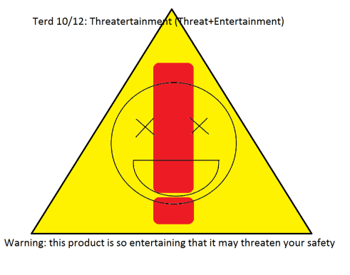 Threatertainment